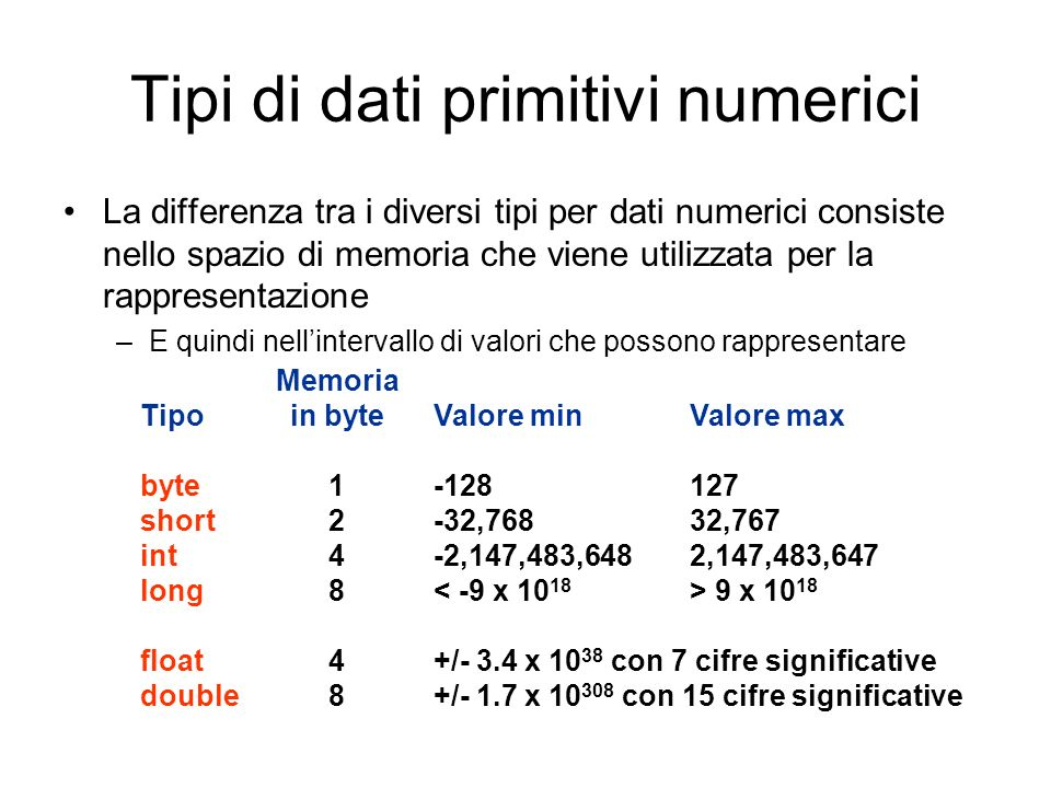 Tipi di dati primitivi numerici La differenza tra i diversi tipi per dati numerici consiste nello spazio di memoria che viene utilizzata per la rappre