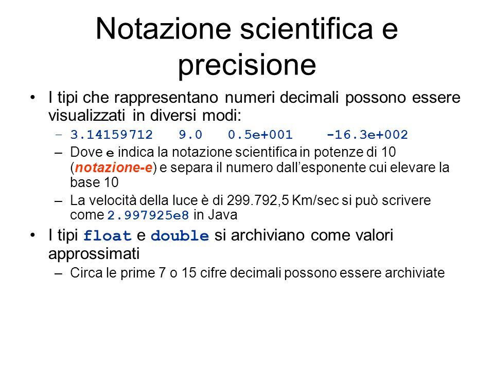 Notazione scientifica e precisione I tipi che rappresentano numeri decimali possono essere visualizzati in diversi modi: –3.141597129.00.5e+001-16.3e+