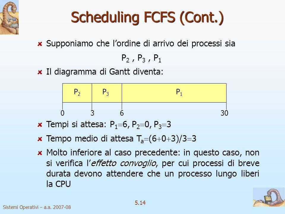 Sistemi Operativi a.a. 2007-08 5.14 Supponiamo che lordine di arrivo dei processi sia P 2, P 3, P 1 Il diagramma di Gantt diventa: Tempi si attesa: P