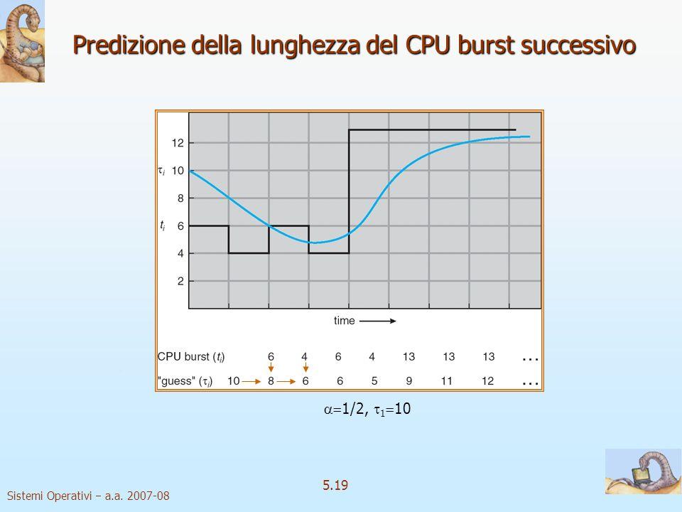 Sistemi Operativi a.a. 2007-08 5.19 Predizione della lunghezza del CPU burst successivo 1/2, 1 10