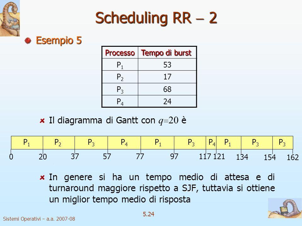 Sistemi Operativi a.a. 2007-08 5.24 Scheduling RR 2 Esempio 5 Il diagramma di Gantt con q 20 è SJF In genere si ha un tempo medio di attesa e di turna