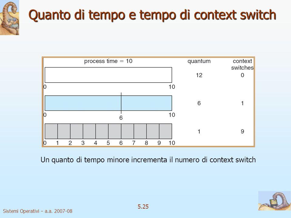 Sistemi Operativi a.a. 2007-08 5.25 Quanto di tempo e tempo di context switch Un quanto di tempo minore incrementa il numero di context switch