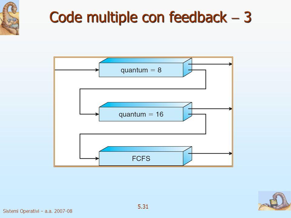 Sistemi Operativi a.a. 2007-08 5.31 Code multiple con feedback 3