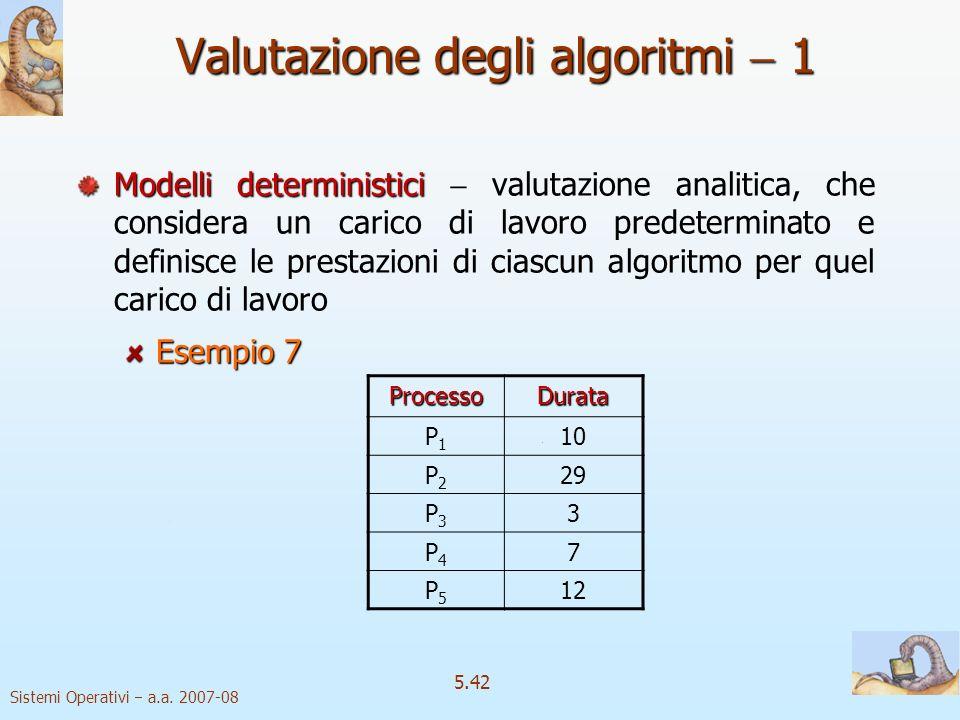 Sistemi Operativi a.a. 2007-08 5.42 Valutazione degli algoritmi 1 Modelli deterministici Modelli deterministici valutazione analitica, che considera u