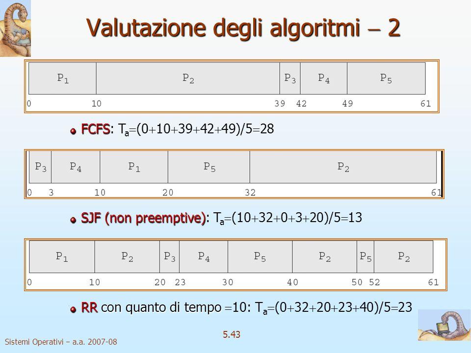 Sistemi Operativi a.a. 2007-08 5.43 Valutazione degli algoritmi 2 RRcon quanto di tempo RR con quanto di tempo 10: T a (0 32 20 23 40)/5 23 FCFS FCFS: