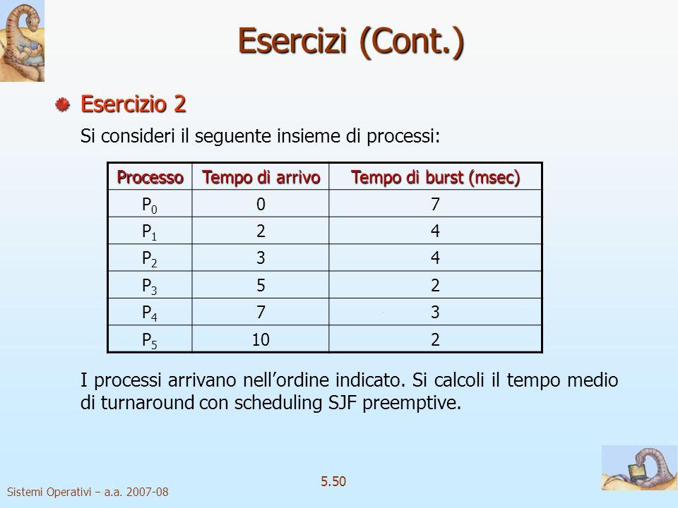 Sistemi Operativi a.a. 2007-08 5.50 Esercizi (Cont.) Esercizio 2 Si consideri il seguente insieme di processi: I processi arrivano nellordine indicato