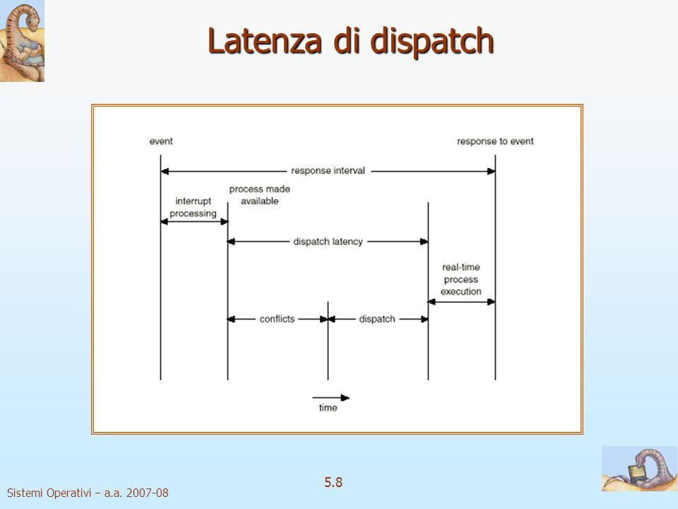 Sistemi Operativi a.a. 2007-08 5.8 Latenza di dispatch