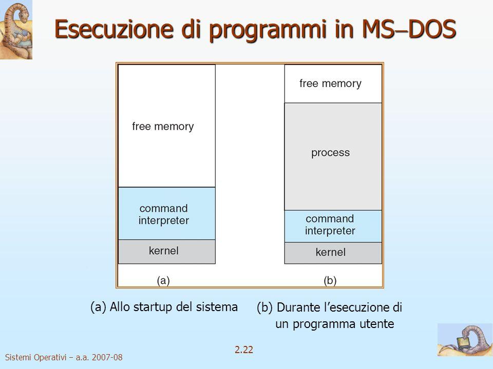2.22 Sistemi Operativi a.a. 2007-08 Esecuzione di programmi in MS DOS (b) Durante lesecuzione di un programma utente (a) Allo startup del sistema