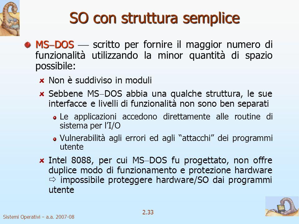 2.33 Sistemi Operativi a.a. 2007-08 SO con struttura semplice MS DOS MS DOS scritto per fornire il maggior numero di funzionalità utilizzando la minor