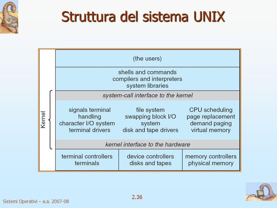 2.36 Sistemi Operativi a.a. 2007-08 Struttura del sistema UNIX