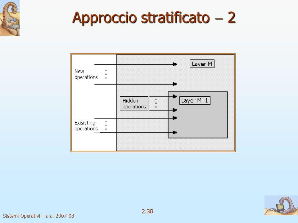 2.38 Sistemi Operativi a.a. 2007-08 Approccio stratificato 2 Layer M 1 Layer M Exisisting operations Hidden operations New operations