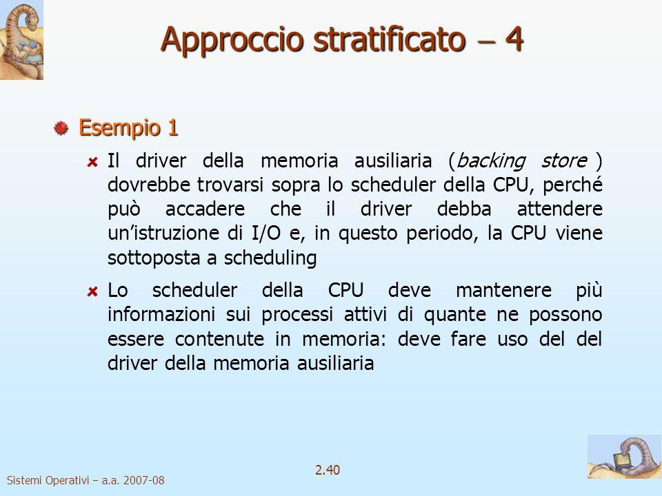 2.40 Sistemi Operativi a.a. 2007-08 Approccio stratificato 4 Esempio 1 backing store Il driver della memoria ausiliaria (backing store ) dovrebbe trov