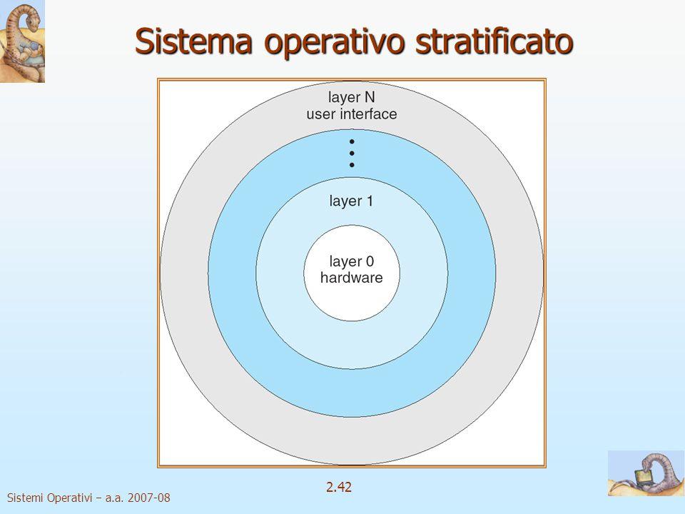 2.42 Sistemi Operativi a.a. 2007-08 Sistema operativo stratificato