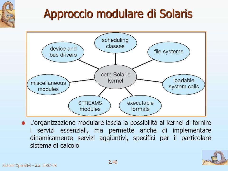 2.46 Sistemi Operativi a.a. 2007-08 Approccio modulare di Solaris Lorganizzazione modulare lascia la possibilità al kernel di fornire i servizi essenz