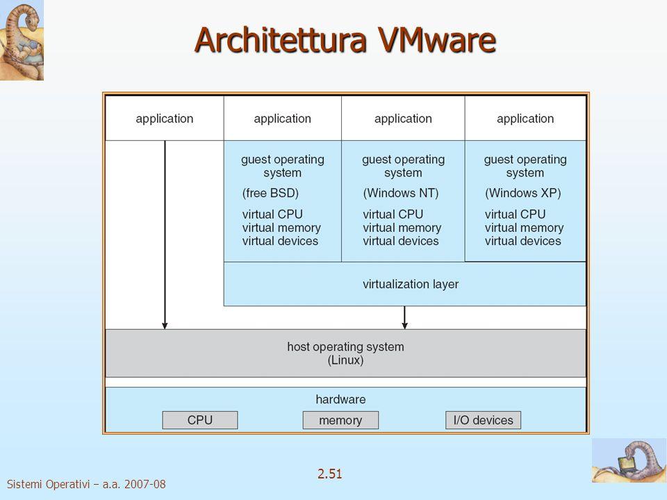 2.51 Sistemi Operativi a.a. 2007-08 Architettura VMware
