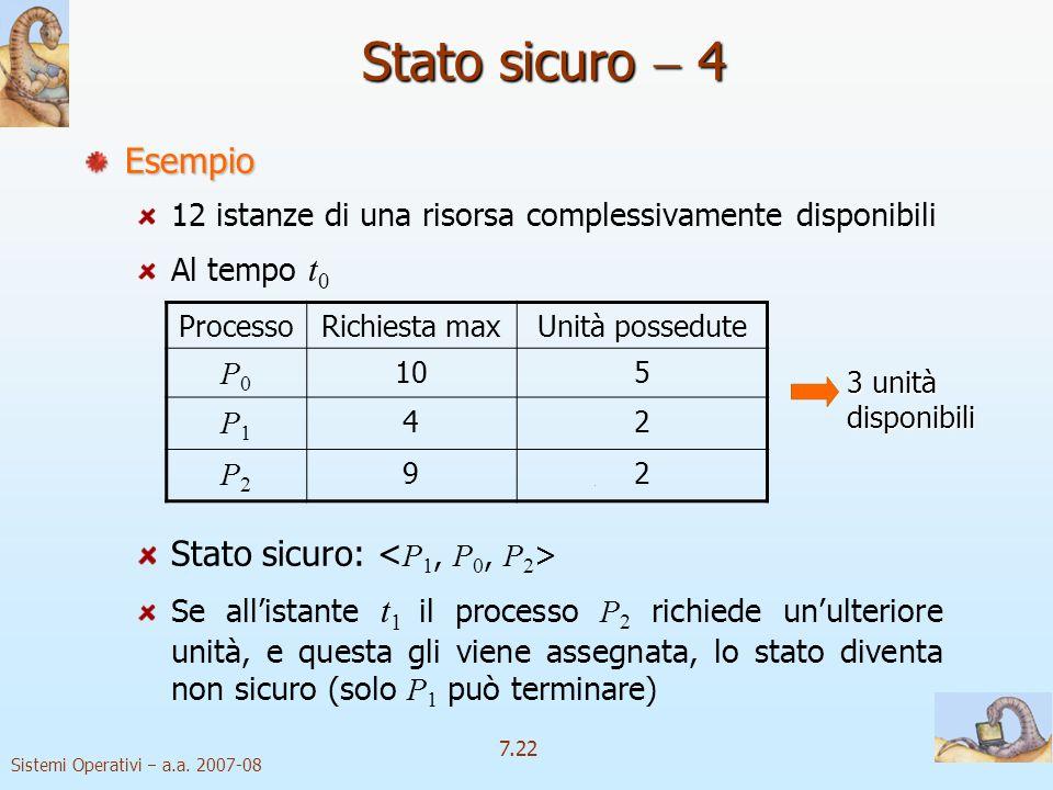 Sistemi Operativi a.a. 2007-08 7.22 Stato sicuro 4 Esempio 12 istanze di una risorsa complessivamente disponibili Al tempo t 0 Stato sicuro: Se allist