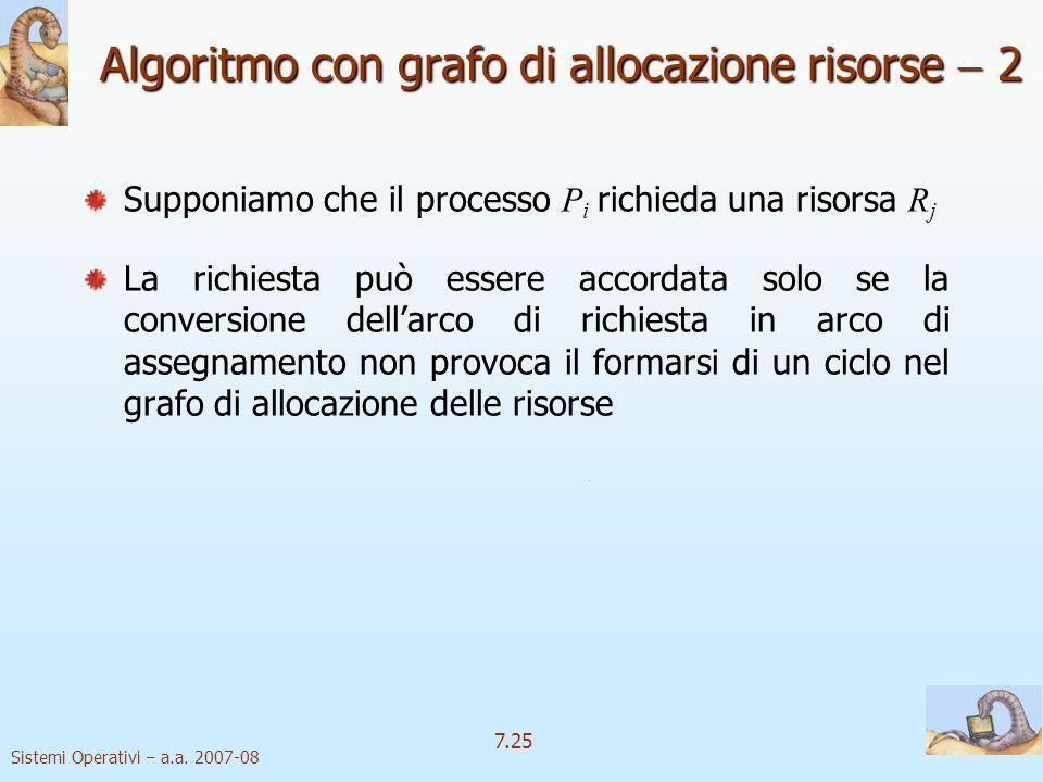 Sistemi Operativi a.a. 2007-08 7.25 Supponiamo che il processo P i richieda una risorsa R j La richiesta può essere accordata solo se la conversione d