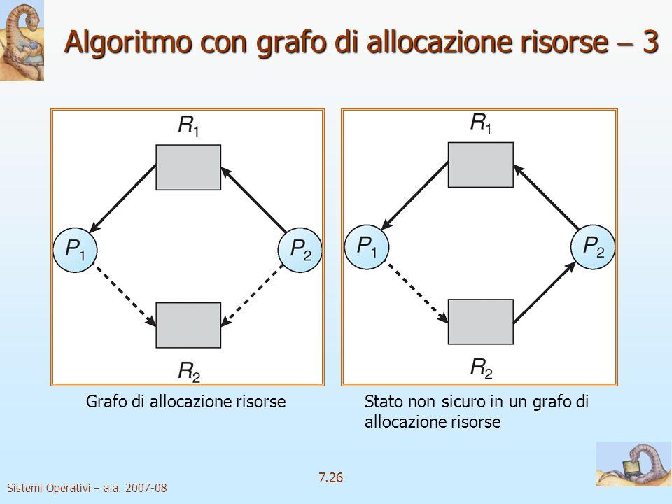 Sistemi Operativi a.a. 2007-08 7.26 Grafo di allocazione risorseStato non sicuro in un grafo di allocazione risorse Algoritmo con grafo di allocazione