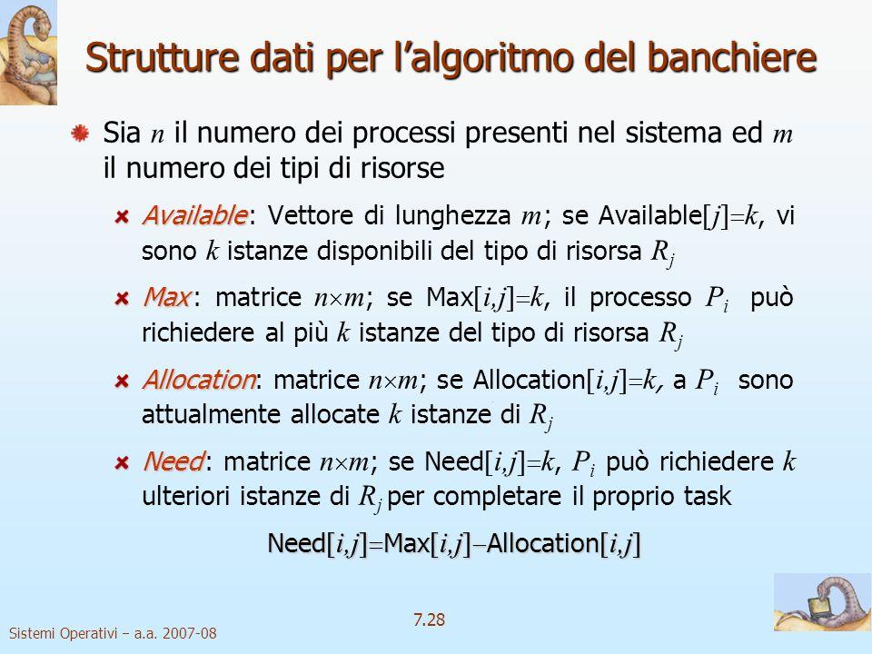 Sistemi Operativi a.a. 2007-08 7.28 Strutture dati per lalgoritmo del banchiere Sia n il numero dei processi presenti nel sistema ed m il numero dei t