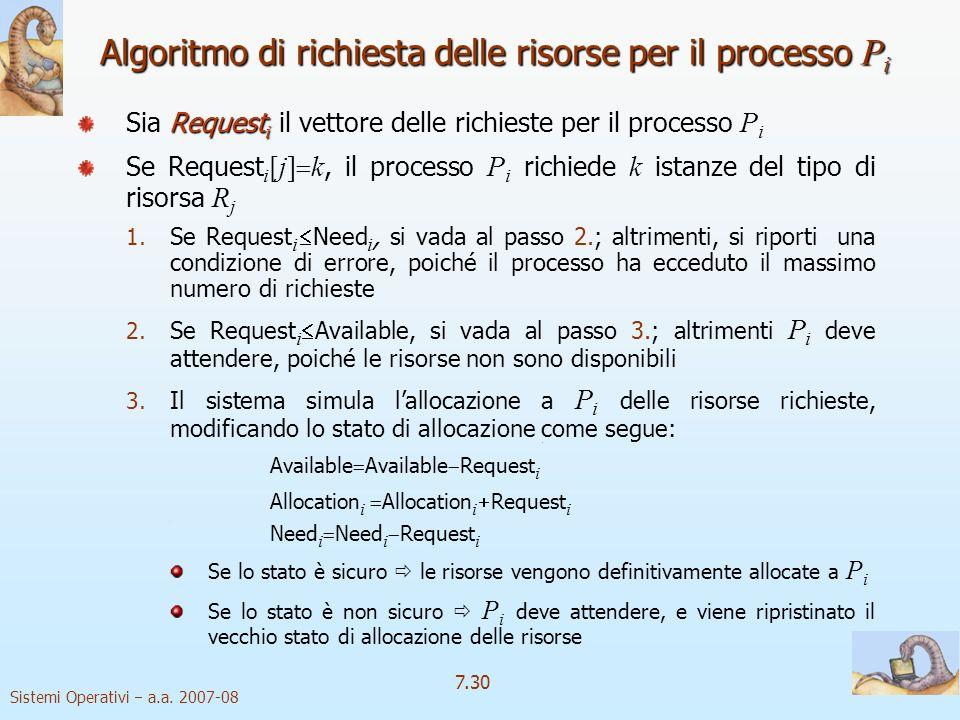 Sistemi Operativi a.a. 2007-08 7.30 Algoritmo di richiesta delle risorse per il processo P i Request i Sia Request i il vettore delle richieste per il