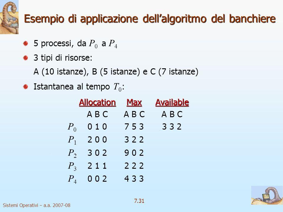 Sistemi Operativi a.a. 2007-08 7.31 Esempio di applicazione dellalgoritmo del banchiere 5 processi, da P 0 a P 4 3 tipi di risorse: A (10 istanze), B