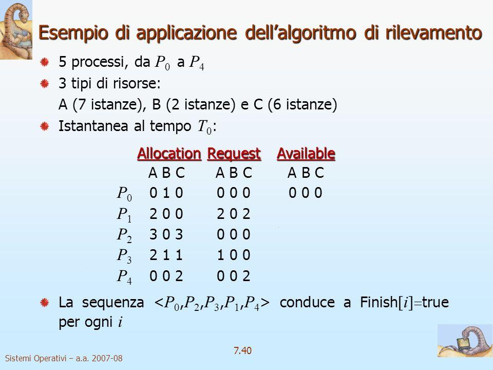 Sistemi Operativi a.a. 2007-08 7.40 Esempio di applicazione dellalgoritmo di rilevamento 5 processi, da P 0 a P 4 3 tipi di risorse: A (7 istanze), B