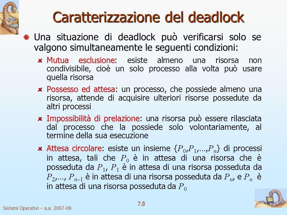Sistemi Operativi a.a. 2007-08 7.8 Caratterizzazione del deadlock Una situazione di deadlock può verificarsi solo se valgono simultaneamente le seguen