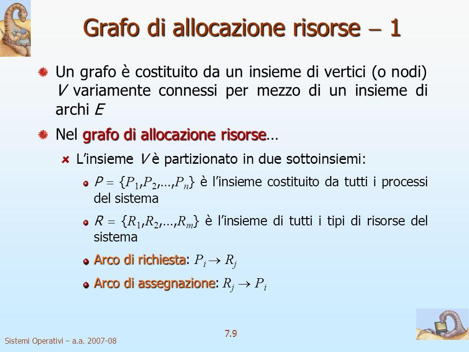 Sistemi Operativi a.a. 2007-08 7.9 Grafo di allocazione risorse 1 Un grafo è costituito da un insieme di vertici (o nodi) V variamente connessi per me