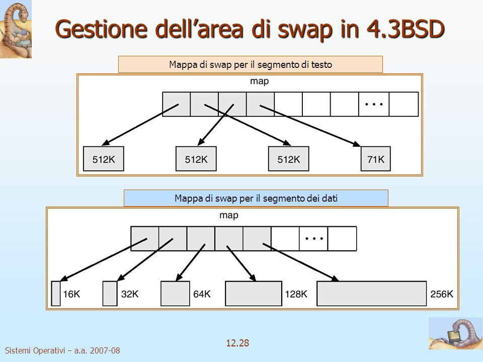 Sistemi Operativi a.a. 2007-08 12.28 Gestione dellarea di swap in 4.3BSD Mappa di swap per il segmento dei datiMappa di swap per il segmento di testo
