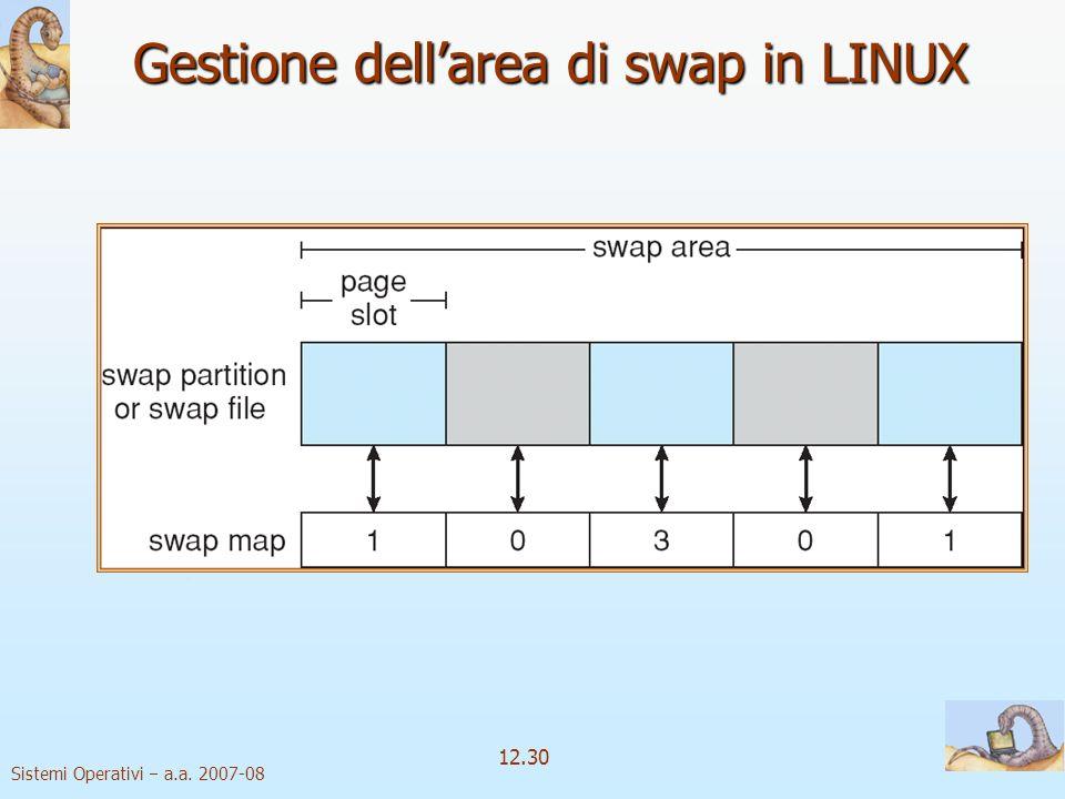 Sistemi Operativi a.a. 2007-08 12.30 Gestione dellarea di swap in LINUX