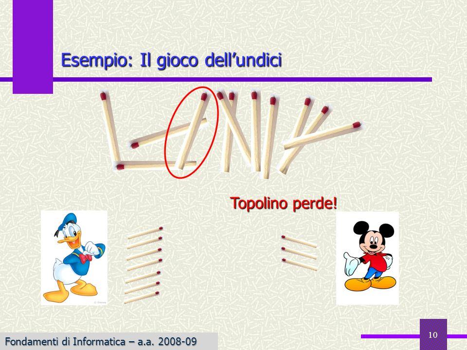 Fondamenti di Informatica I a.a. 2007-08 10 Esempio: Il gioco dellundici Topolino perde! Fondamenti di Informatica – a.a. 2008-09