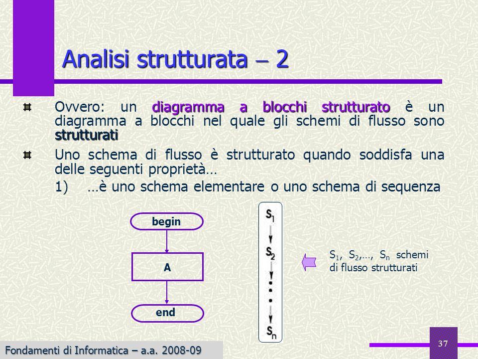 Fondamenti di Informatica I a.a. 2007-08 37 diagramma a blocchi strutturato strutturati Ovvero: un diagramma a blocchi strutturato è un diagramma a bl