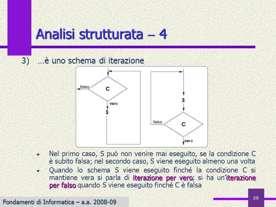 Fondamenti di Informatica I a.a. 2007-08 39 3)…è uno schema di iterazione Nel primo caso, S può non venire mai eseguito, se la condizione C è subito f