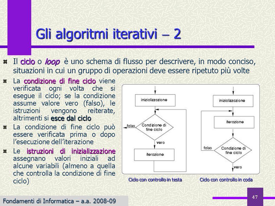 Fondamenti di Informatica I a.a. 2007-08 47 cicloloop Il ciclo o loop è uno schema di flusso per descrivere, in modo conciso, situazioni in cui un gru
