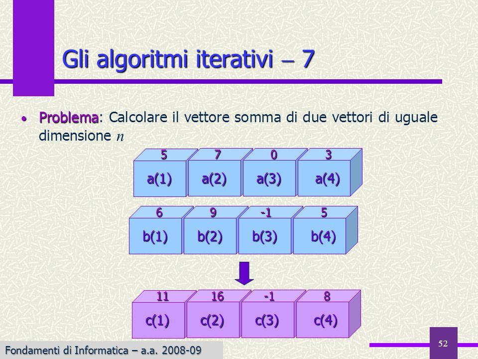 Fondamenti di Informatica I a.a. 2007-08 52 Gli algoritmi iterativi 7 Problema Problema: Calcolare il vettore somma di due vettori di uguale dimension
