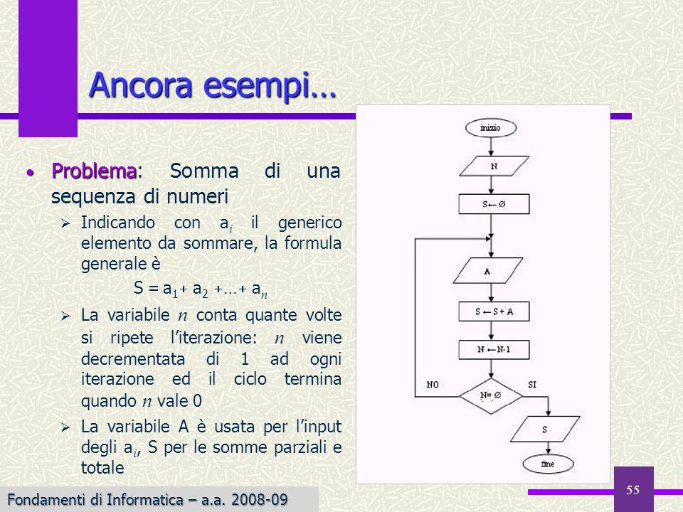Fondamenti di Informatica I a.a. 2007-08 55 Ancora esempi… Problema Problema: Somma di una sequenza di numeri Indicando con a i il generico elemento d