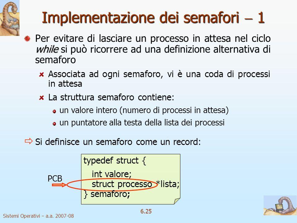 Sistemi Operativi a.a. 2007-08 6.25 Implementazione dei semafori 1 PCB while Per evitare di lasciare un processo in attesa nel ciclo while si può rico