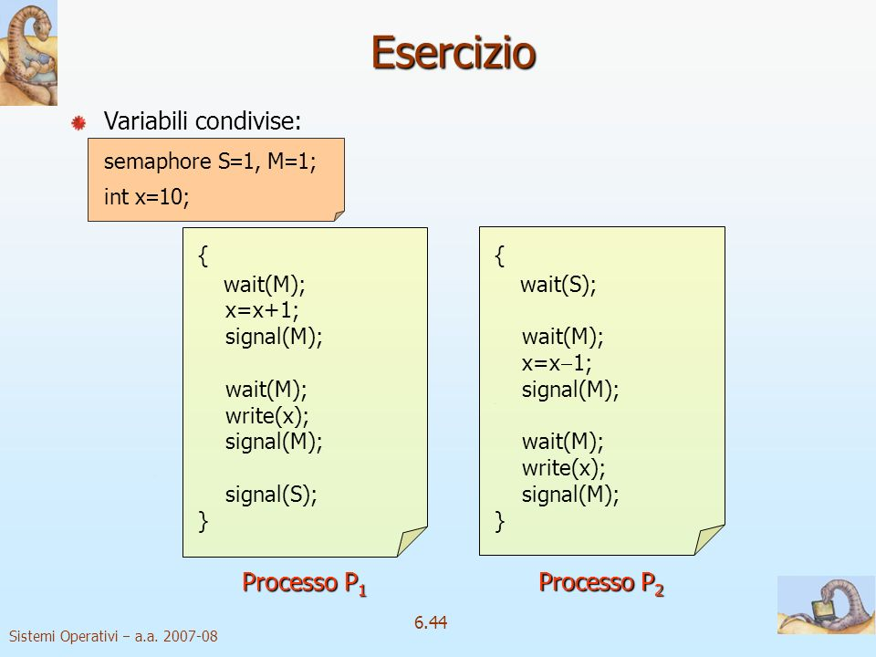 Sistemi Operativi a.a. 2007-08 6.44 Variabili condivise: semaphore S 1, M 1; int x 10; Esercizio { wait(M); x=x+1; signal(M); wait(M); write(x); signa