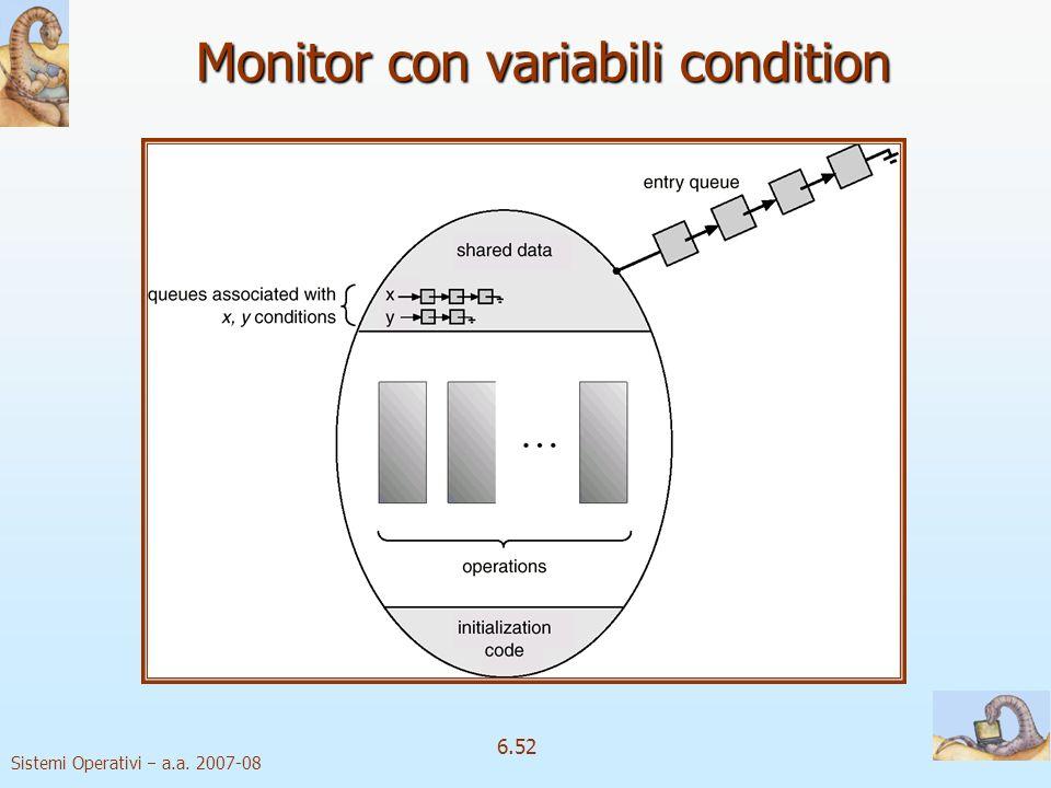 Sistemi Operativi a.a. 2007-08 6.52 Monitor con variabili condition