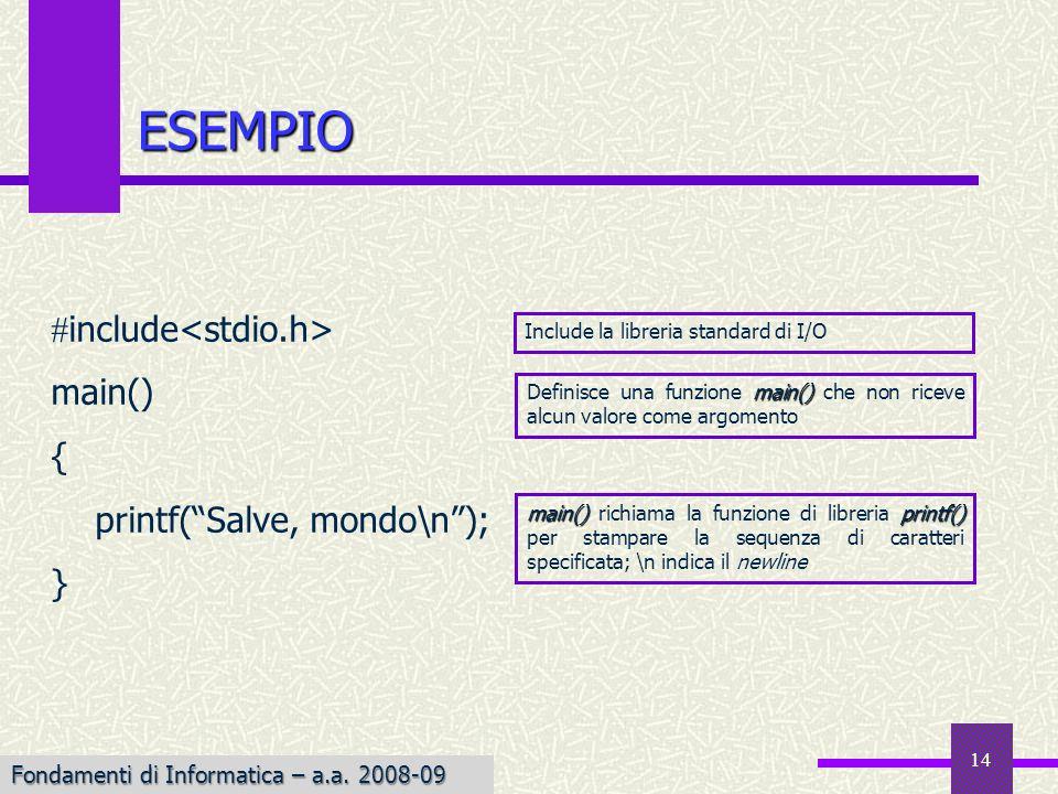 Fondamenti di Informatica I a.a. 2007-08 14 ESEMPIO include main() { printf(Salve, mondo\n); } main()printf() main() richiama la funzione di libreria