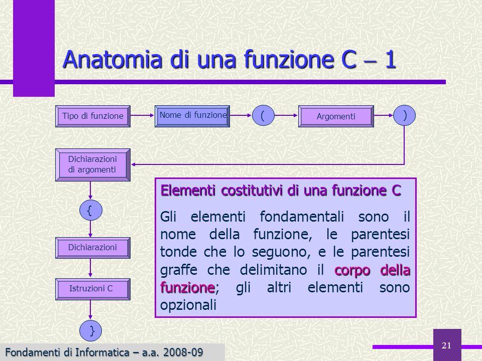 Fondamenti di Informatica I a.a. 2007-08 21 Anatomia di una funzione C 1 Nome di funzione Argomenti } Dichiarazioni di argomenti { Istruzioni C ( ) Ti