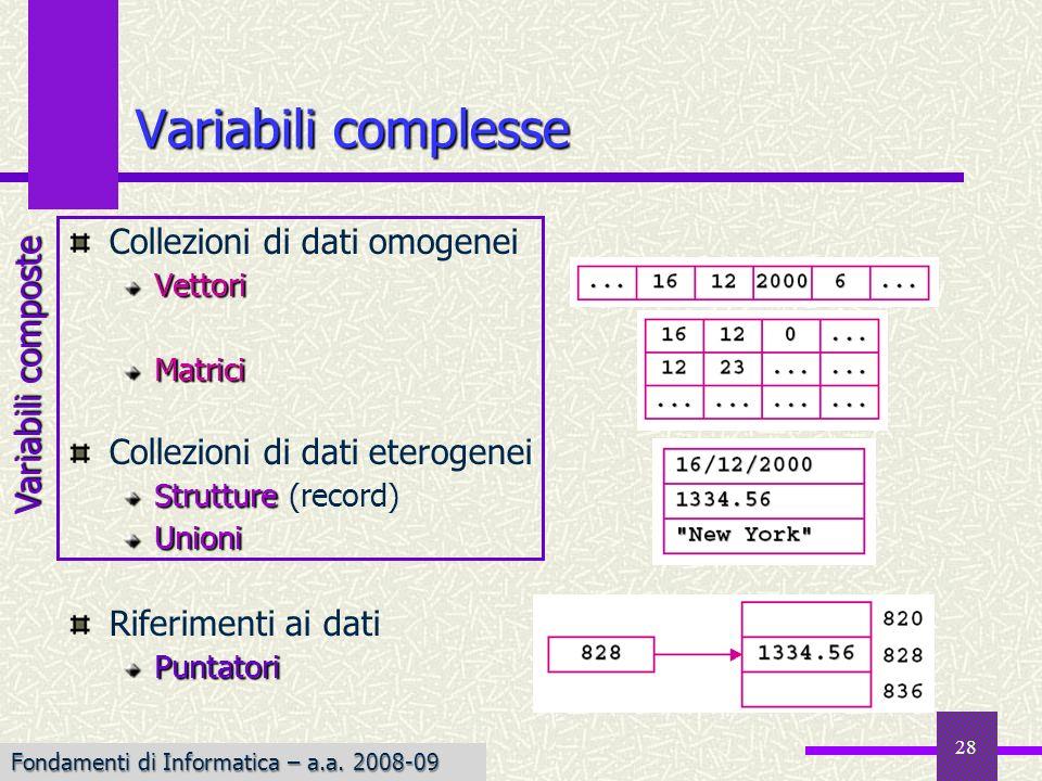 Fondamenti di Informatica I a.a. 2007-08 28 Collezioni di dati omogeneiVettoriMatrici Collezioni di dati eterogenei Strutture Strutture (record)Unioni