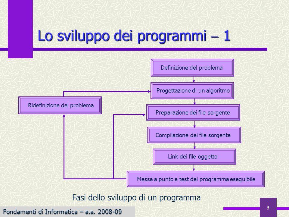 Fondamenti di Informatica I a.a. 2007-08 3 Lo sviluppo dei programmi 1 Ridefinizione del problema Link dei file oggetto Preparazione dei file sorgente
