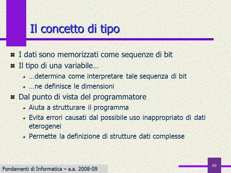 Fondamenti di Informatica I a.a. 2007-08 30 I dati sono memorizzati come sequenze di bit Il tipo di una variabile… …determina come interpretare tale s