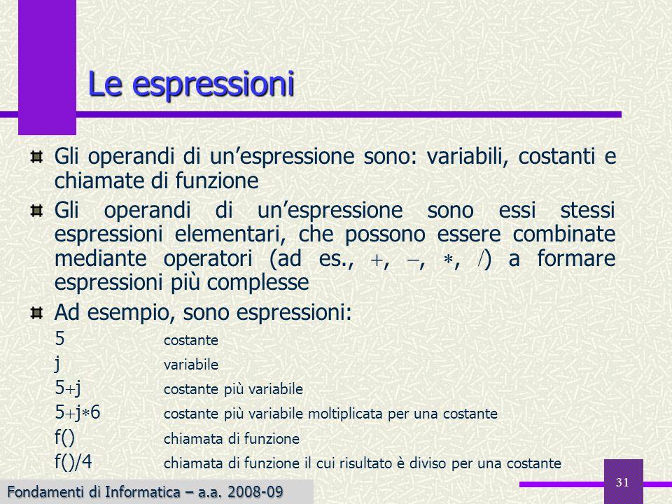 Fondamenti di Informatica I a.a. 2007-08 31 Gli operandi di unespressione sono: variabili, costanti e chiamate di funzione Gli operandi di unespressio