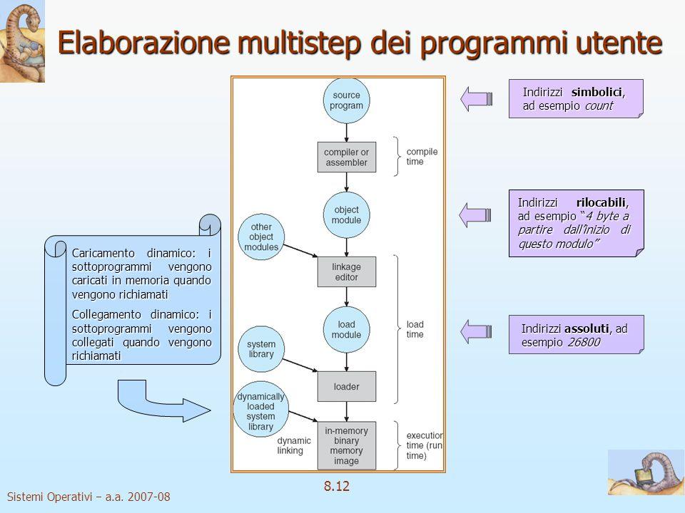 Sistemi Operativi a.a. 2007-08 8.12 Elaborazione multistep dei programmi utente Caricamento dinamico: i sottoprogrammi vengono caricati in memoria qua
