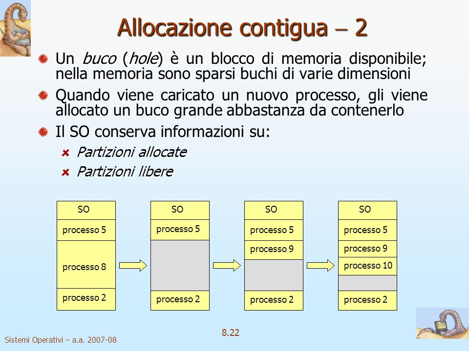 Sistemi Operativi a.a. 2007-08 8.22 bucohole Un buco (hole) è un blocco di memoria disponibile; nella memoria sono sparsi buchi di varie dimensioni Qu