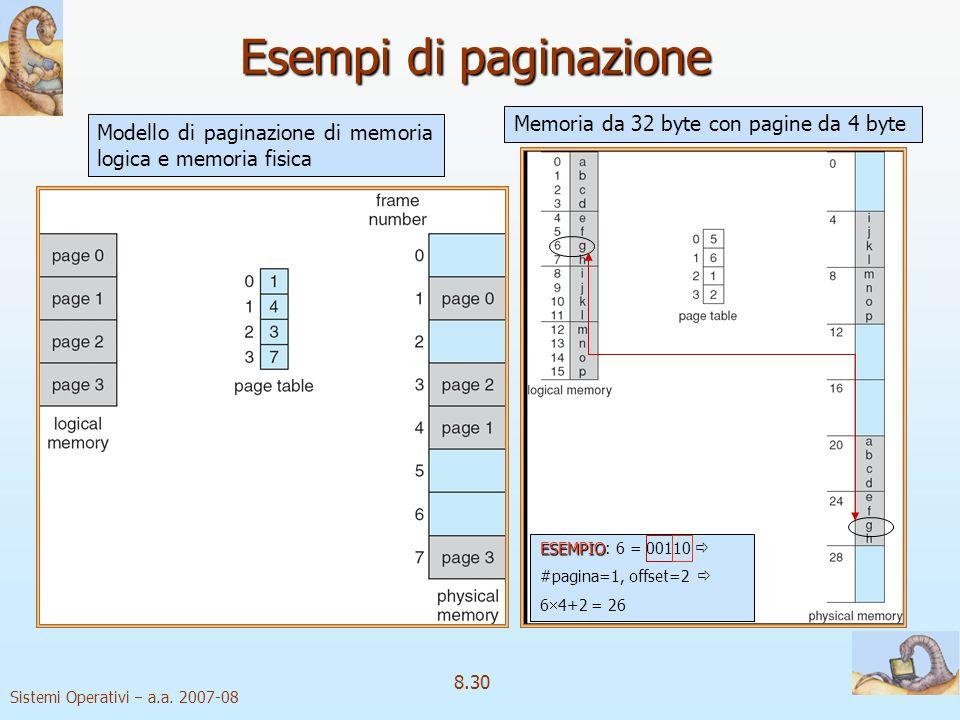Sistemi Operativi a.a. 2007-08 8.30 Esempi di paginazione Modello di paginazione di memoria logica e memoria fisica Memoria da 32 byte con pagine da 4