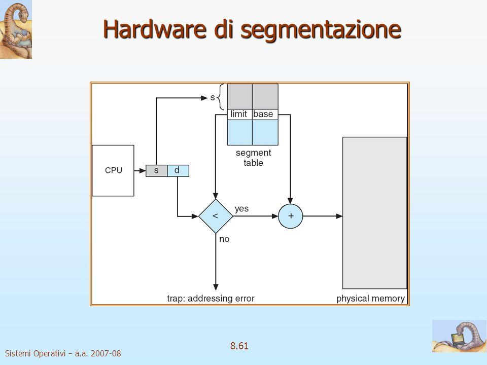 Sistemi Operativi a.a. 2007-08 8.61 Hardware di segmentazione