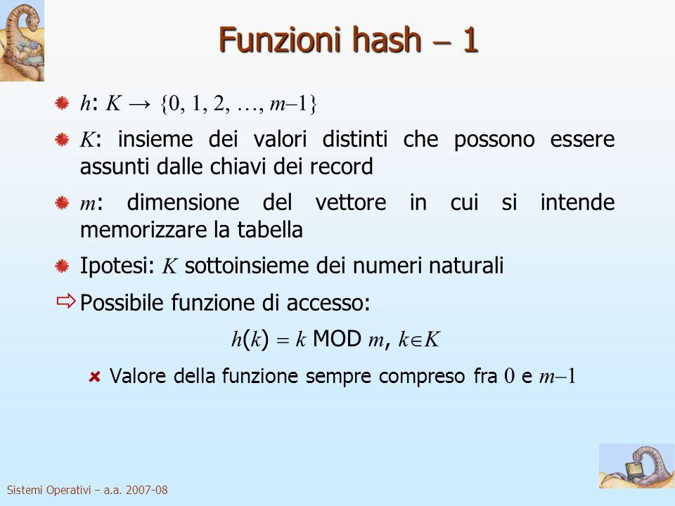 Sistemi Operativi a.a. 2007-08 Funzioni hash 1 h : K {0, 1, 2, …, m–1} K : insieme dei valori distinti che possono essere assunti dalle chiavi dei rec